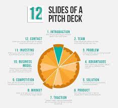 creare un pitck deck